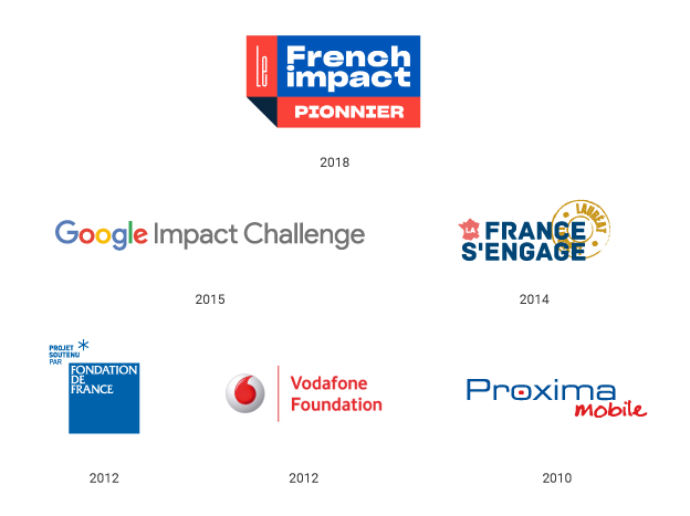 Pionnier French Impact (2018), Google Impact Challenge (2015), La France s'engage (2014), Lauriers de la Fondation de France (2012), Vodafone Accessibility Awards (2012), Proxima Mobile (2010)